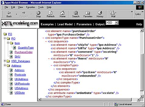 Modeling xml vocabularies with uml part iii figure 3 transformation of a uml class to xml schema ccuart Images